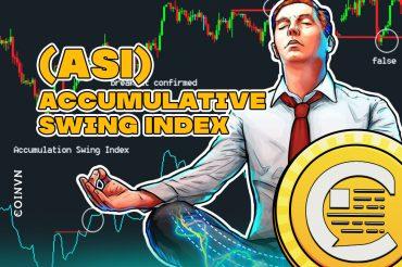 Chi bao Accumulative Swing Index (ASI) la gi? - anh 1